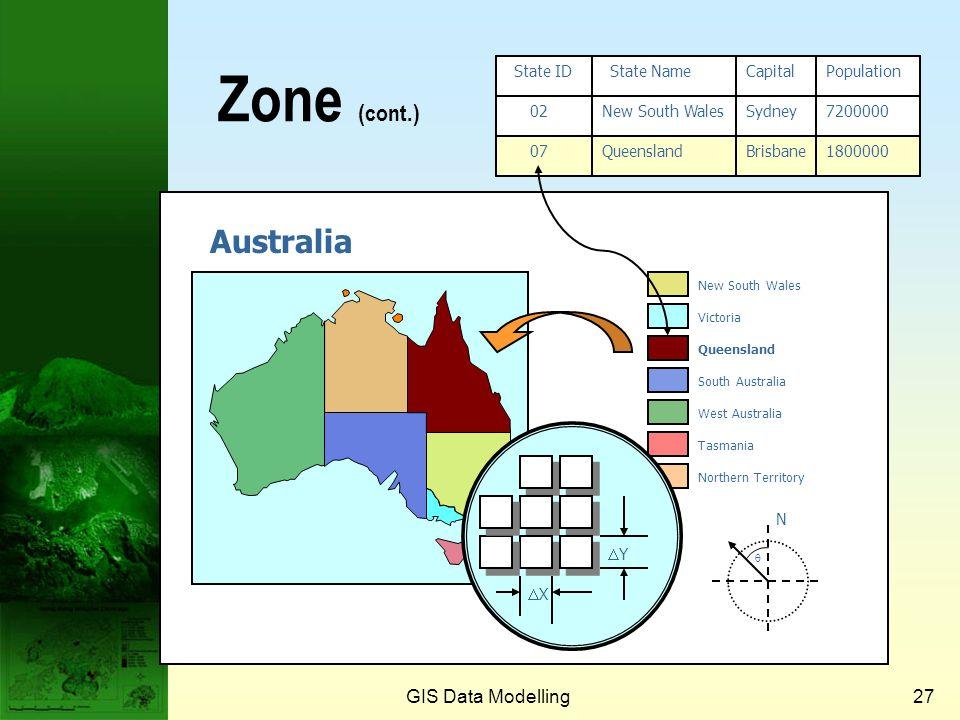 Zone (cont.) Australia GIS Data Modelling Prof. Qiming Zhou