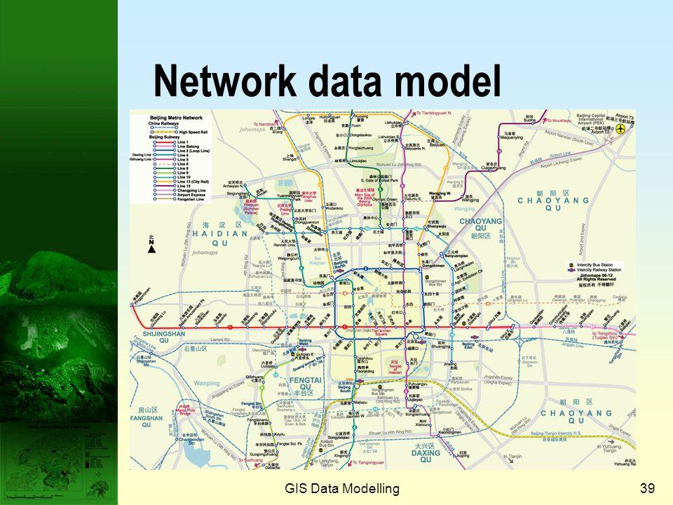 Network data model GIS Data Modelling Prof. Qiming Zhou