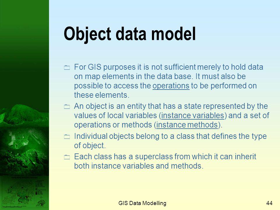 Prof. Qiming Zhou Object data model.
