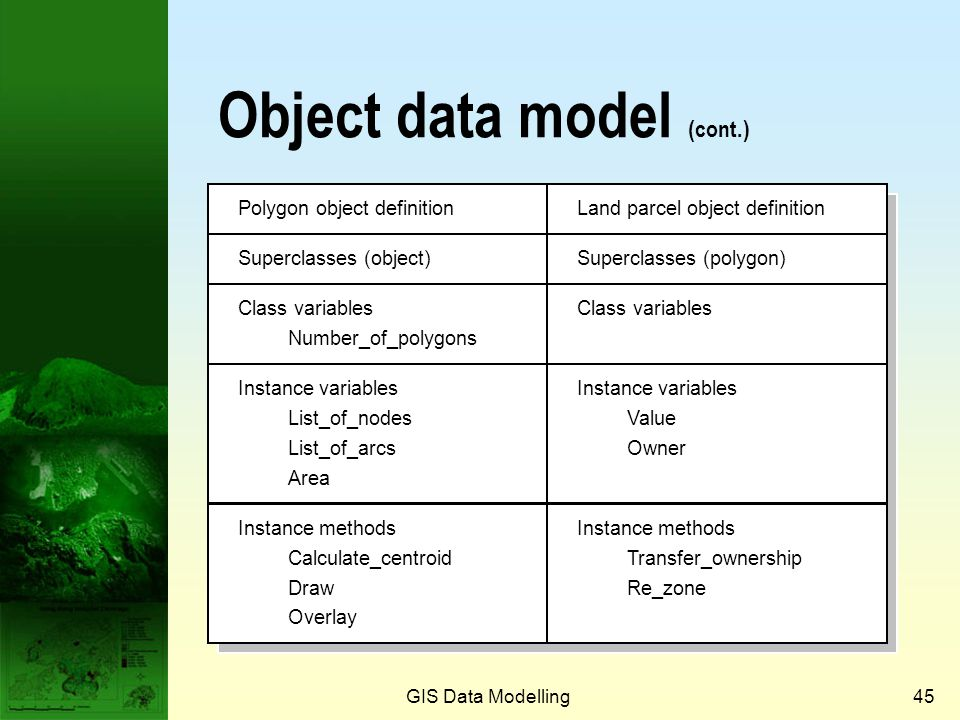 Object data model (cont.)