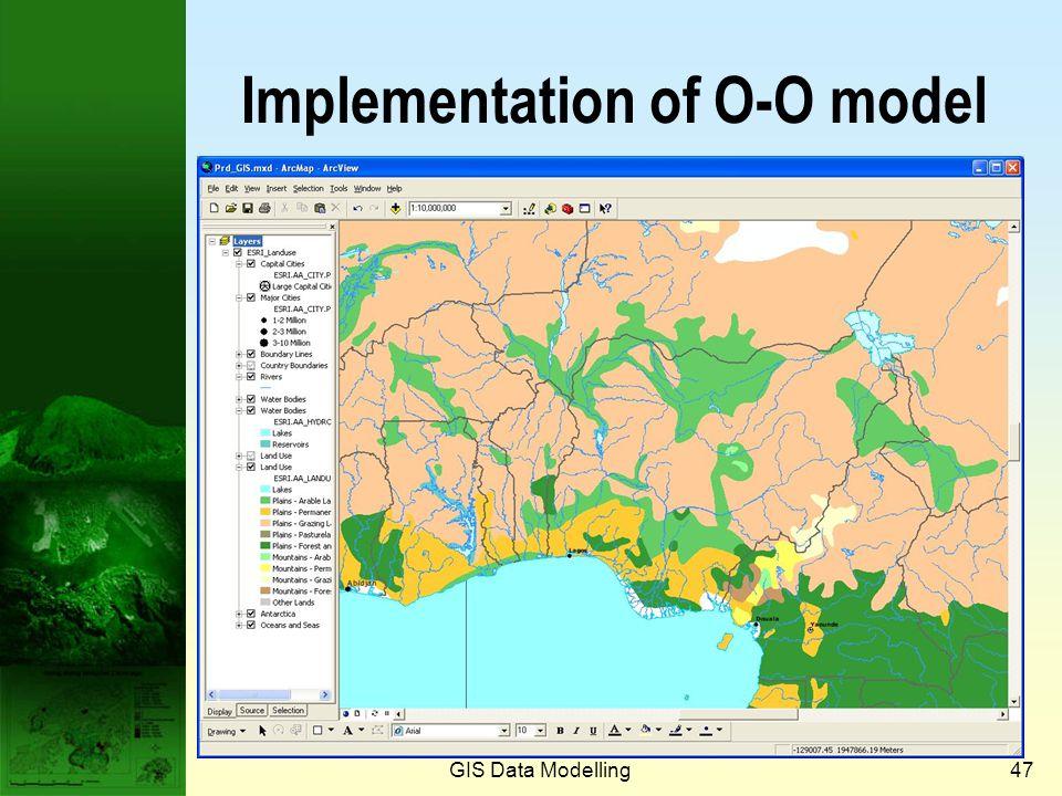 Implementation of O-O model