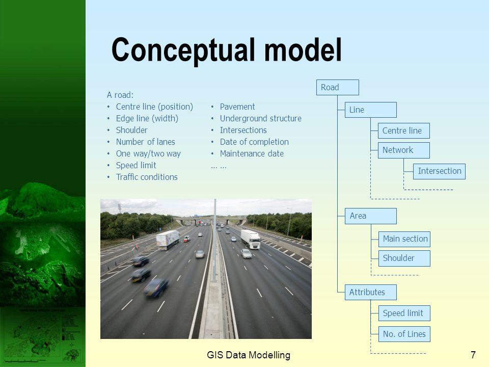 Conceptual model GIS Data Modelling Road Line Area Attributes
