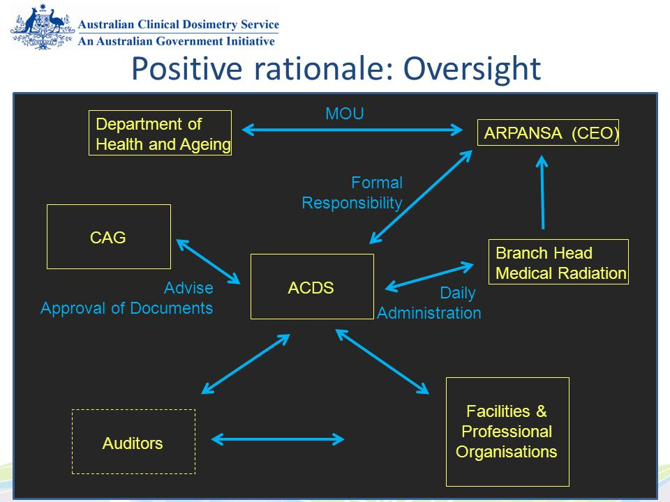 Positive rationale: Oversight