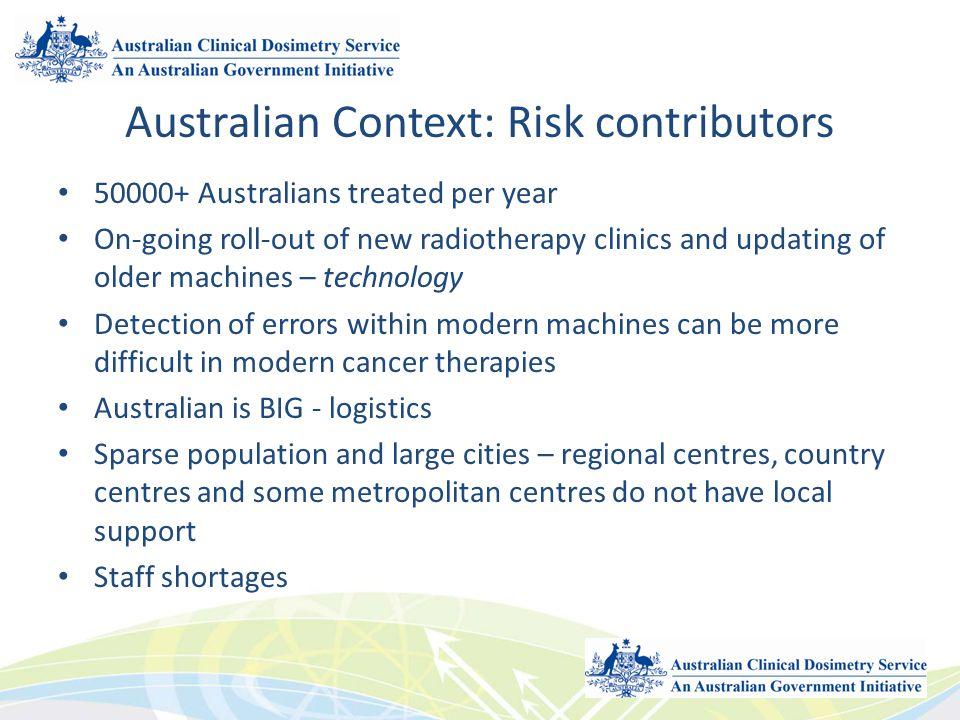 Australian Context: Risk contributors