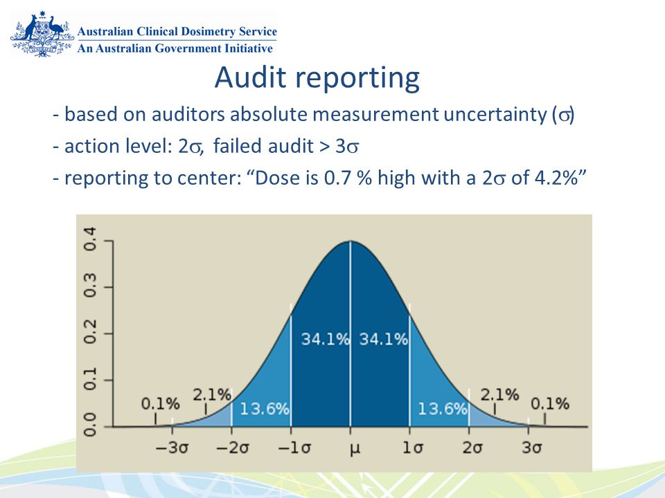 Audit reporting based on auditors absolute measurement uncertainty ()