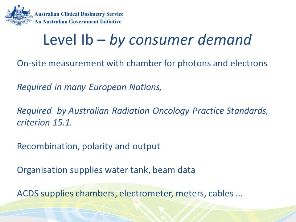 Level Ib – by consumer demand