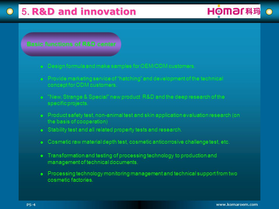 Basic functions of R&D center