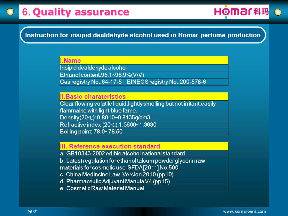 6. Quality assurance I.Name