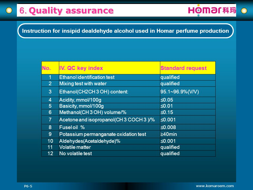 6. Quality assurance Instruction for insipid dealdehyde alcohol used in Homar perfume production. No.