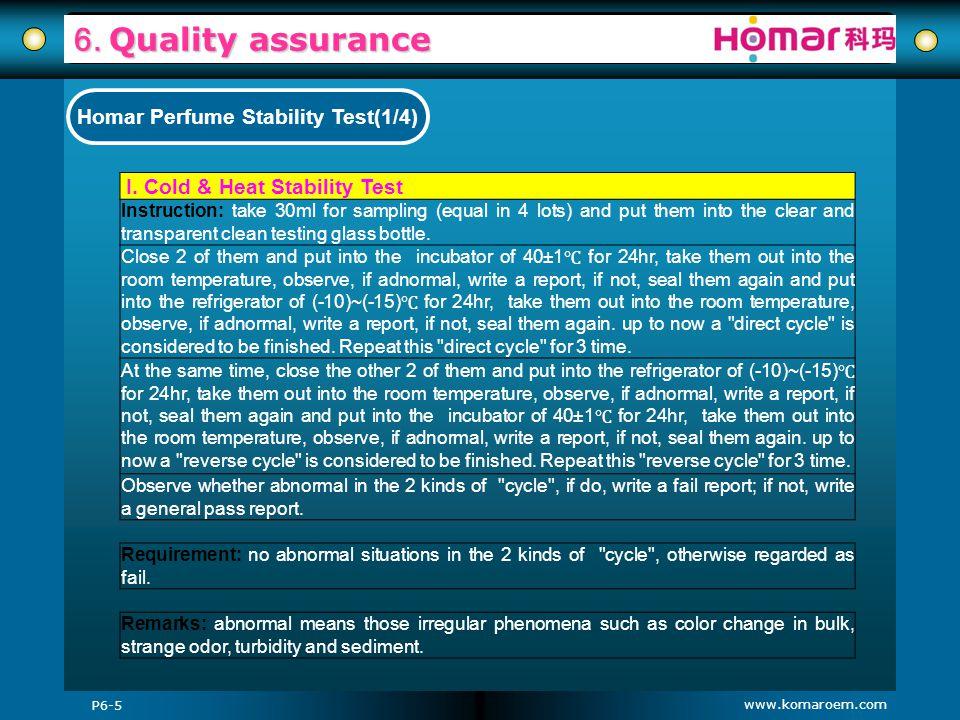Homar Perfume Stability Test(1/4)