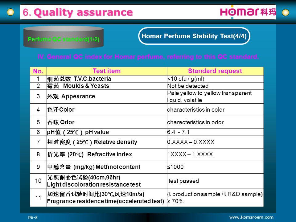 Homar Perfume Stability Test(4/4) Perfume QC standard(1/2)