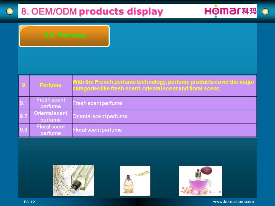 8. OEM/ODM products display