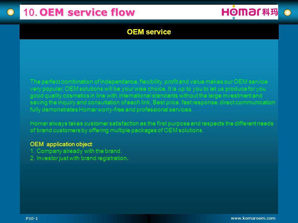 10. OEM service flow OEM service