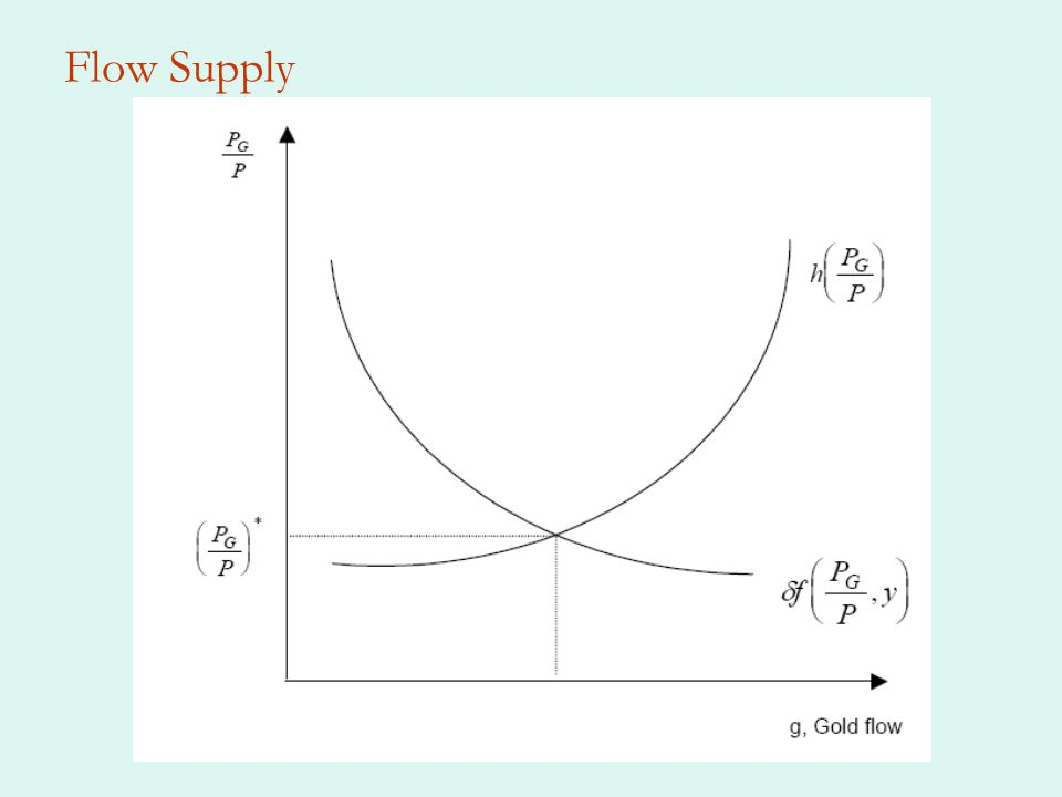 Flow Supply
