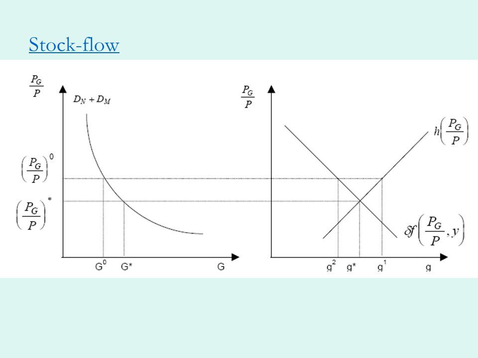 Stock-flow
