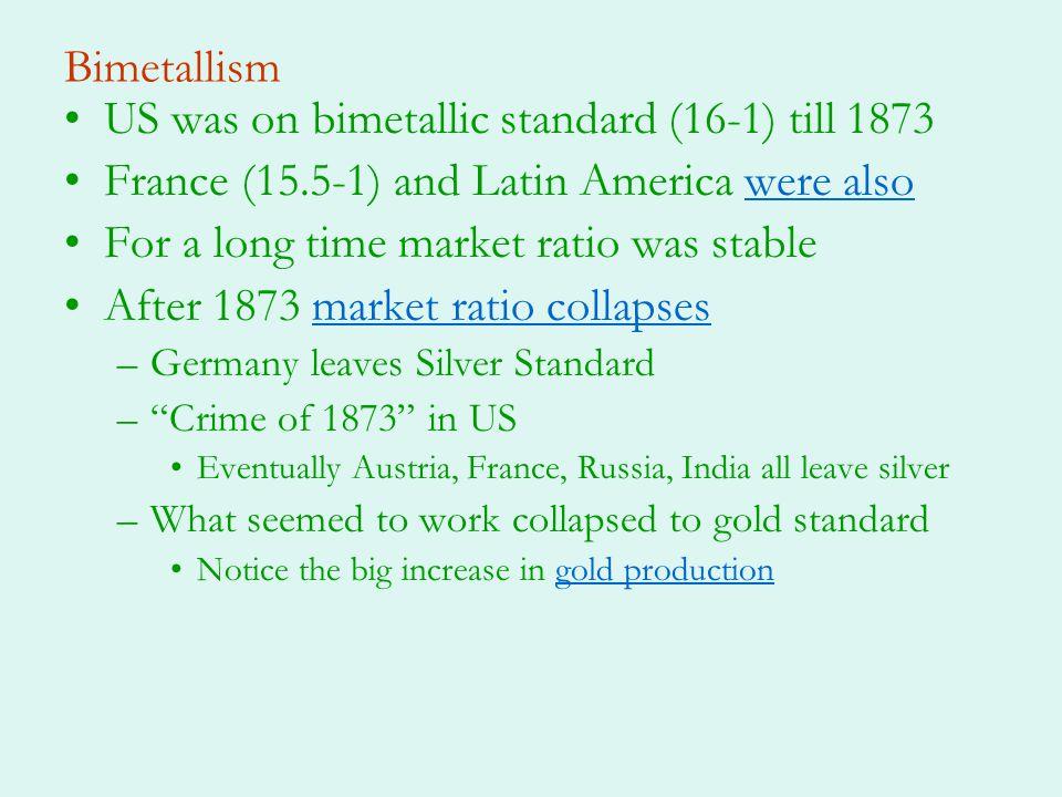 US was on bimetallic standard (16-1) till 1873