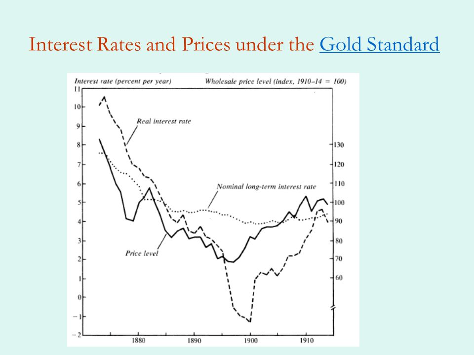 Interest Rates and Prices under the Gold Standard
