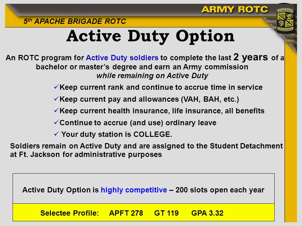 Active Duty Option