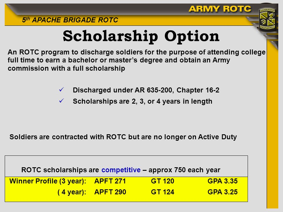 Scholarship Option