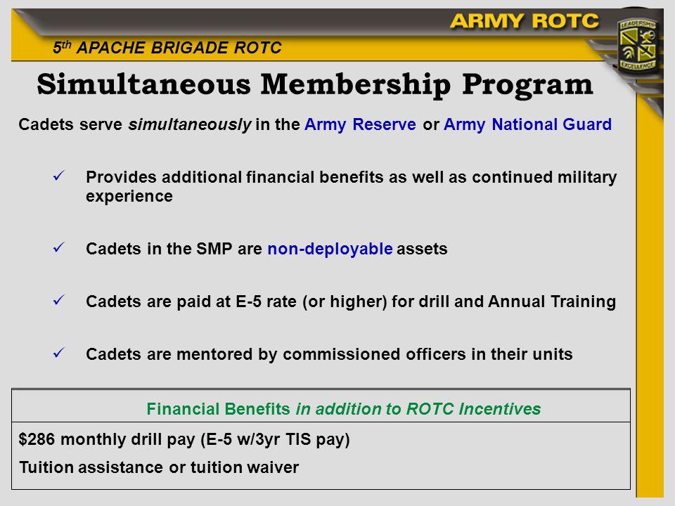 Simultaneous Membership Program