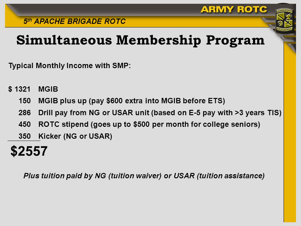 Simultaneous Membership Program