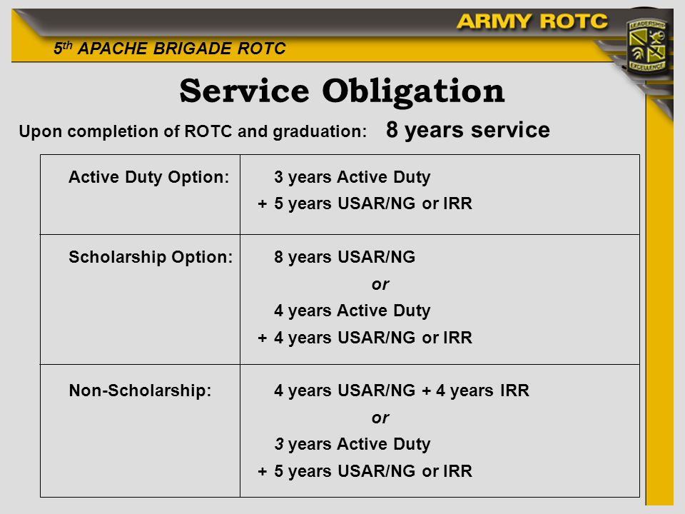 Service Obligation Upon completion of ROTC and graduation: 8 years service. Active Duty Option: 3 years Active Duty.