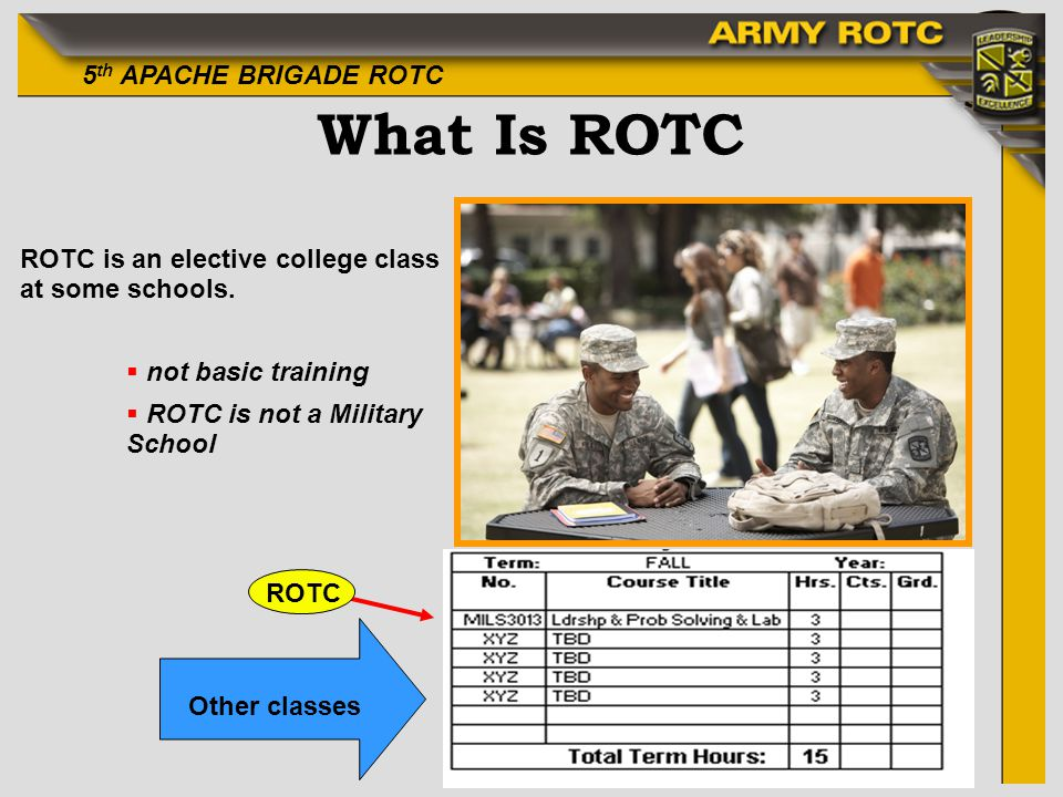 What Is ROTC ROTC is an elective college class at some schools.