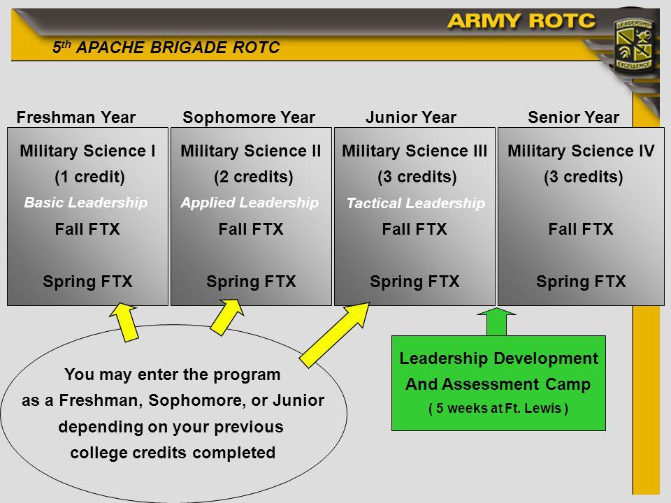 You may enter the program as a Freshman, Sophomore, or Junior