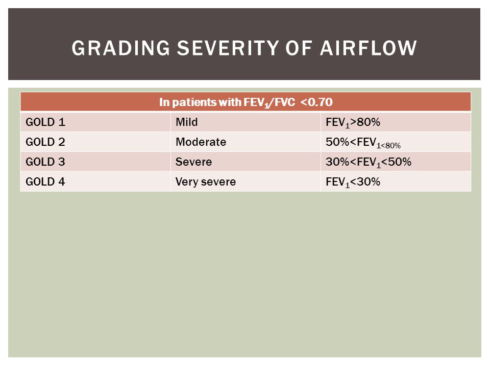 Grading severity of airflow