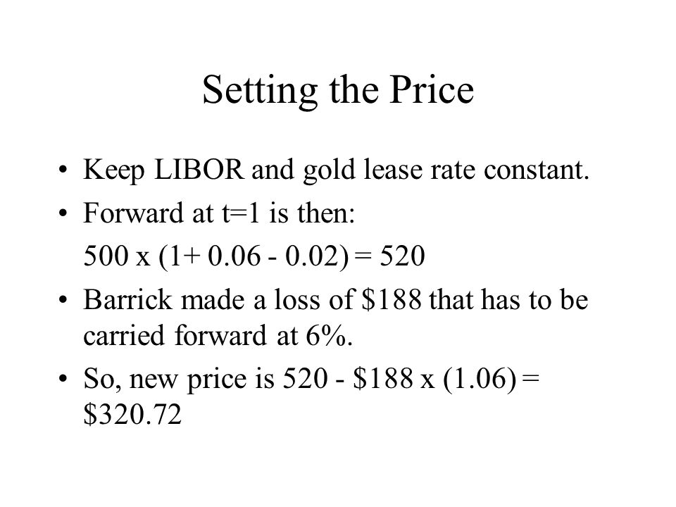 Setting the Price Keep LIBOR and gold lease rate constant.