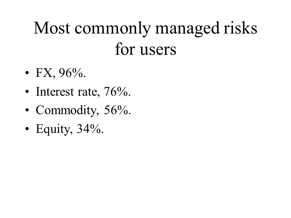 Most commonly managed risks for users