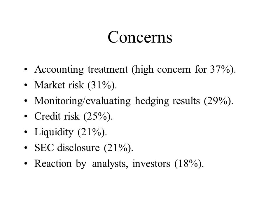 Concerns Accounting treatment (high concern for 37%).