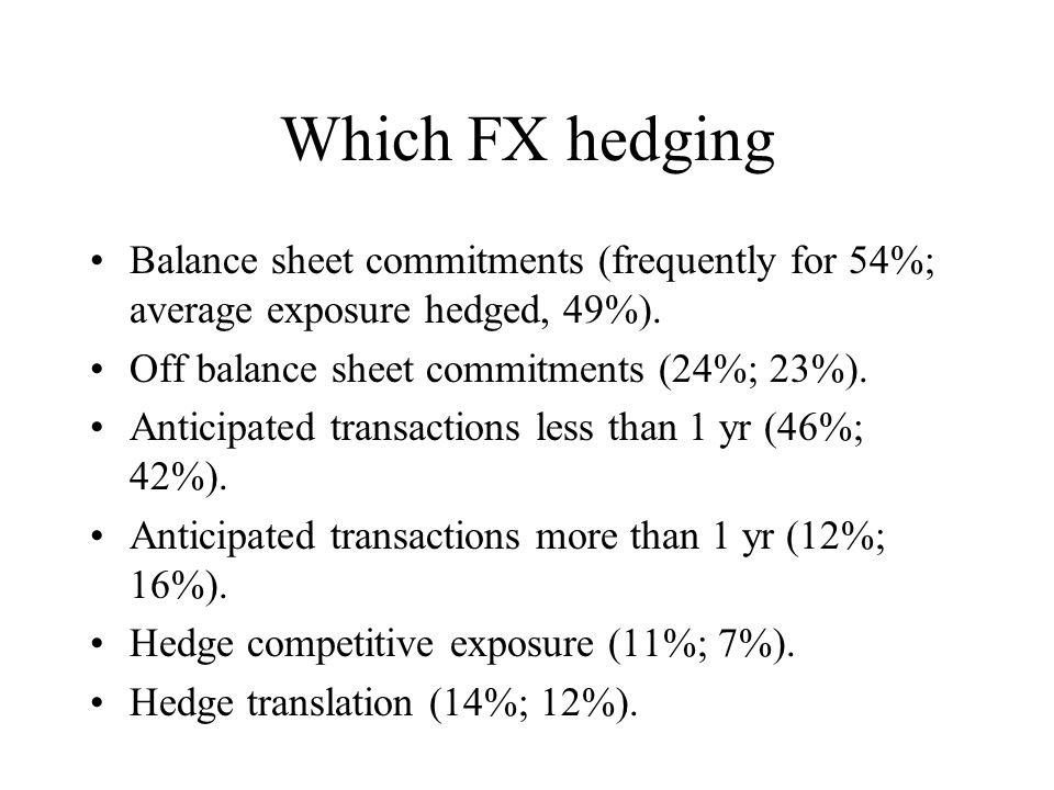 Which FX hedging Balance sheet commitments (frequently for 54%; average exposure hedged, 49%). Off balance sheet commitments (24%; 23%).
