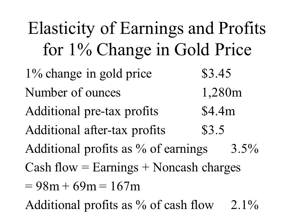 Elasticity of Earnings and Profits for 1% Change in Gold Price
