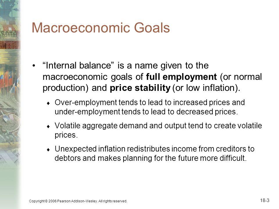 Macroeconomic Goals