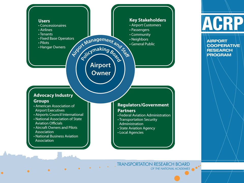 An airport has many relationships with various users, stakeholders, industry groups, and government regulators and partners.