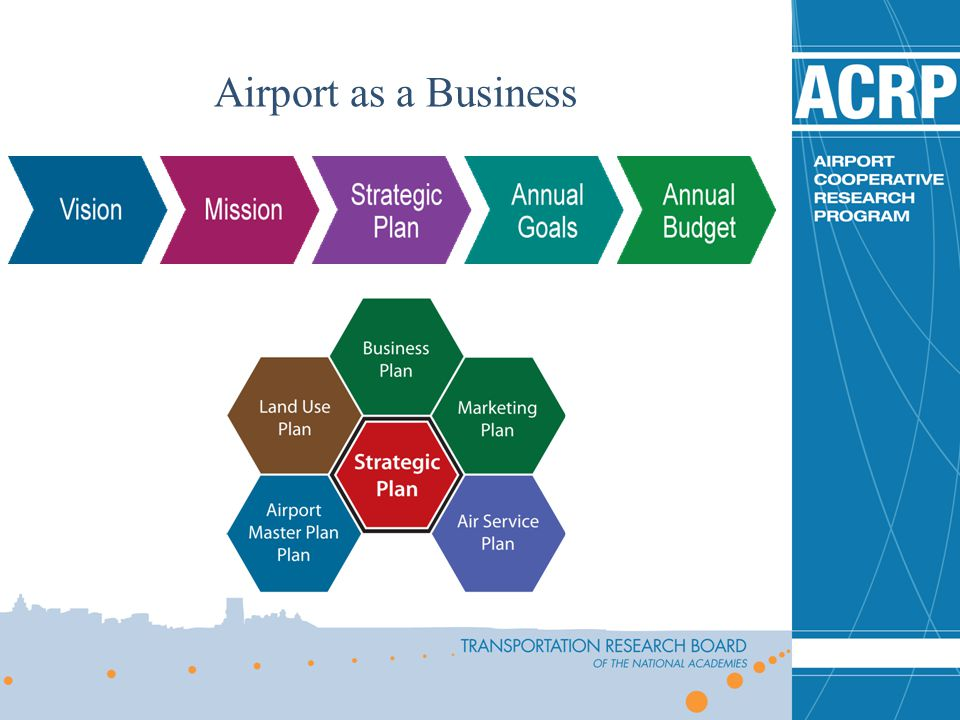 Airport as a Business An airport's business practices are normally driven by the airport's vision, mission, and strategic plan.