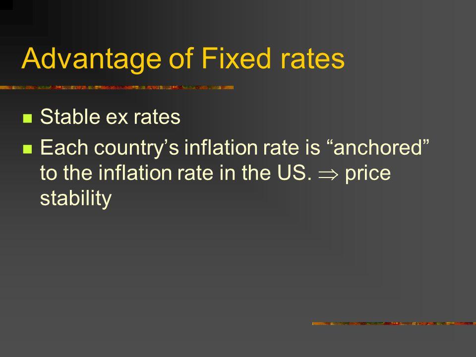 Advantage of Fixed rates