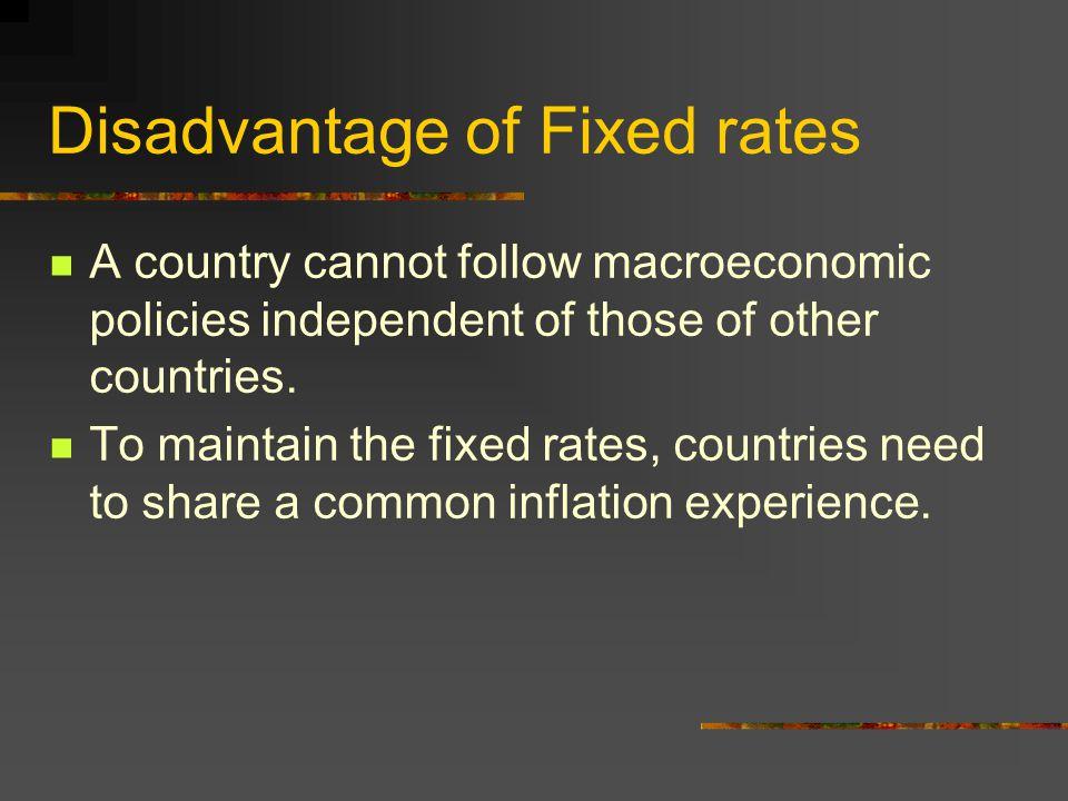 Disadvantage of Fixed rates
