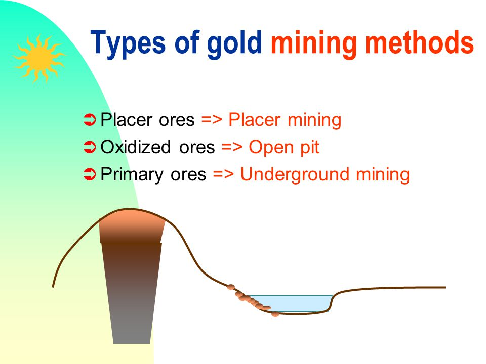Types of gold mining methods