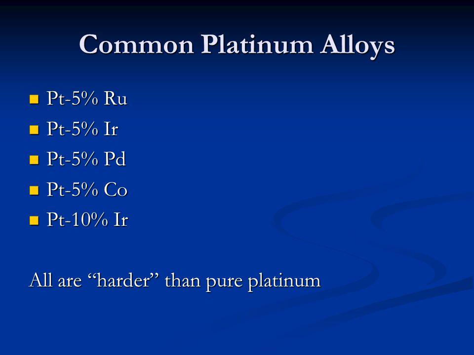 Common Platinum Alloys