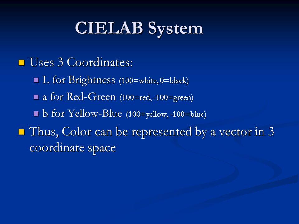 CIELAB System Uses 3 Coordinates: