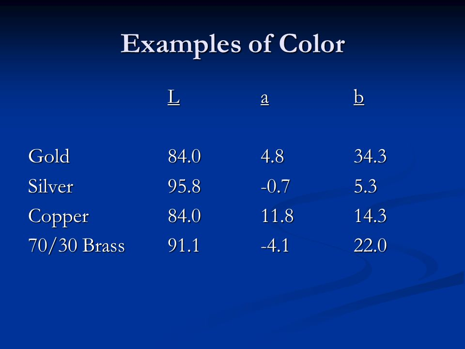 Examples of Color L a b Gold 84.0 4.8 34.3 Silver 95.8 -0.7 5.3