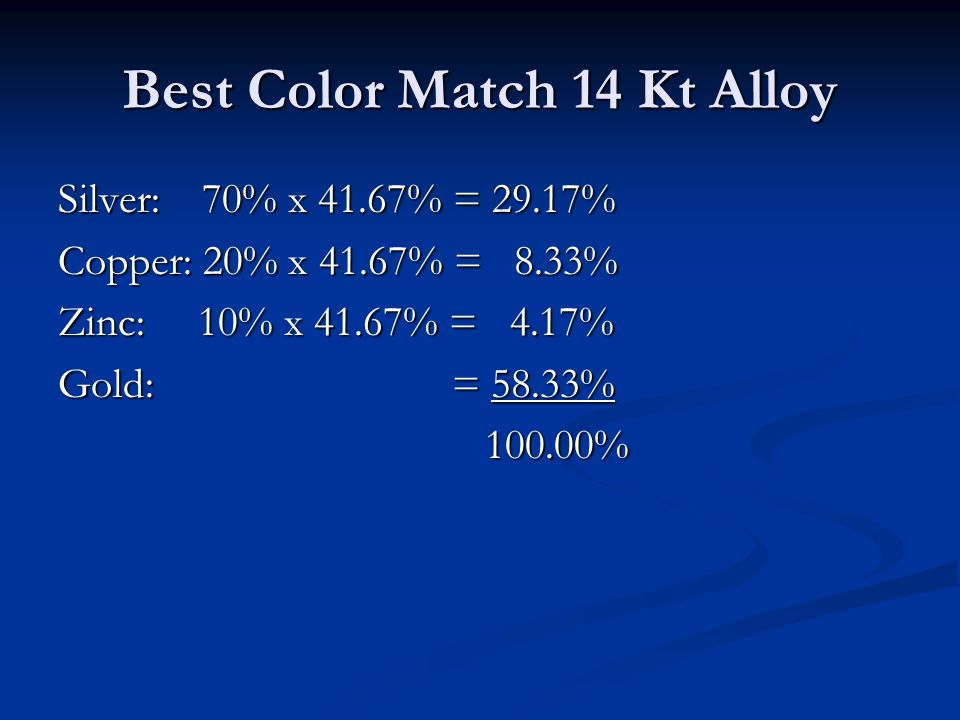 Best Color Match 14 Kt Alloy
