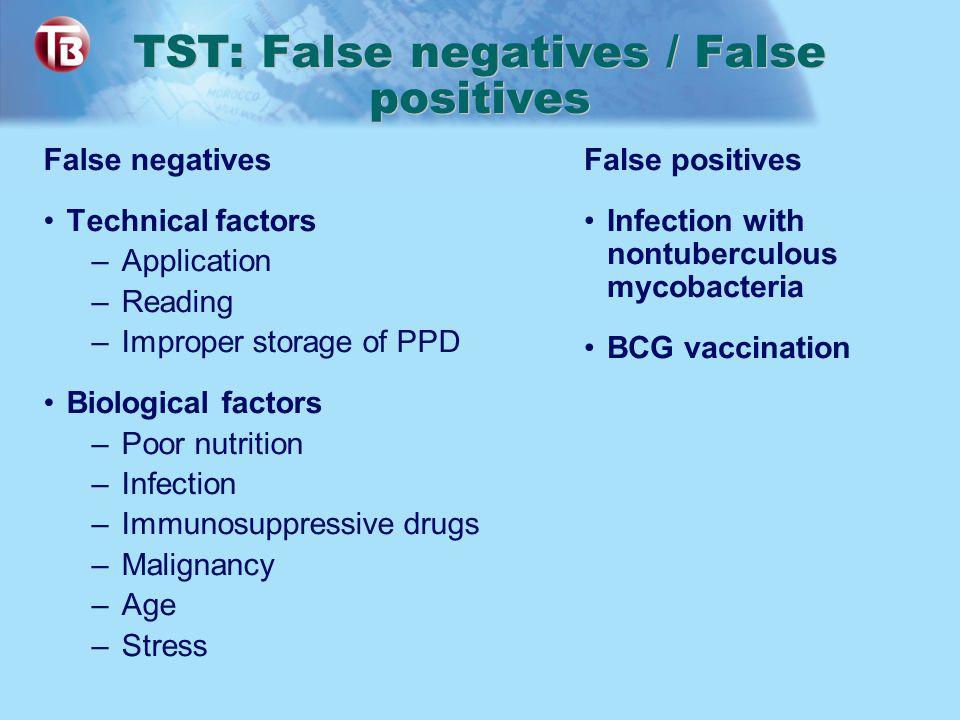 TST: False negatives / False positives