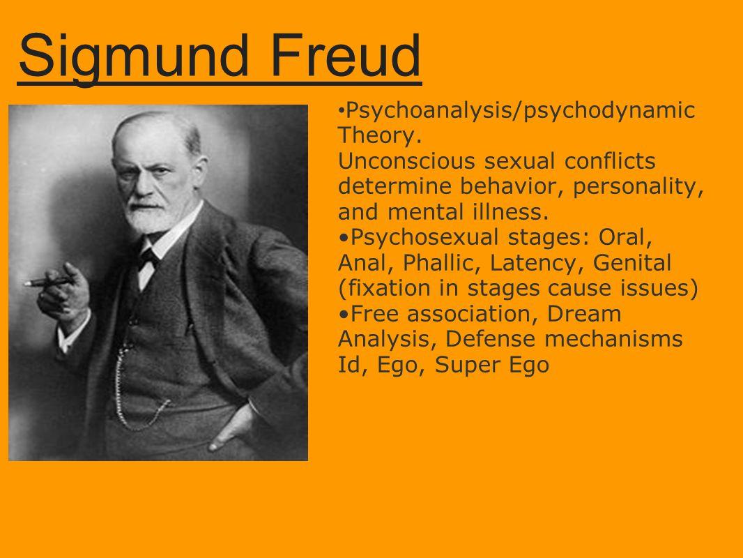 Sigmund Freud Psychoanalysis/psychodynamic Theory.