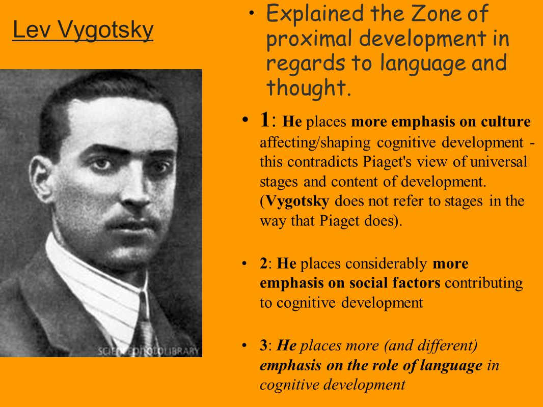 Explained the Zone of proximal development in regards to language and thought.