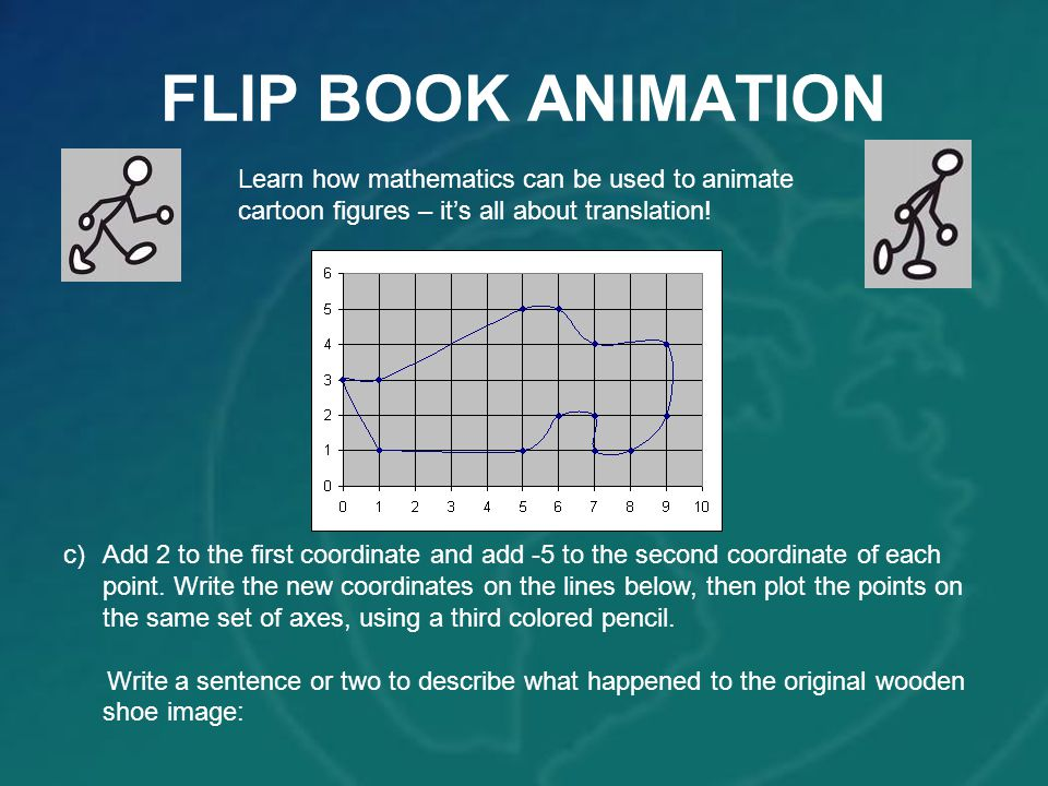 FLIP BOOK ANIMATION Learn how mathematics can be used to animate cartoon figures – it's all about translation!