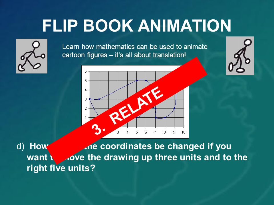 FLIP BOOK ANIMATION 3. RELATE