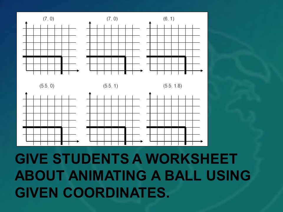 (7, 0) (7, 0) (6, 1) (5.5, 0) (5.5, 1) (5.5, 1.8) GIVE STUDENTS A WORKSHEET ABOUT ANIMATING A BALL USING GIVEN COORDINATES.
